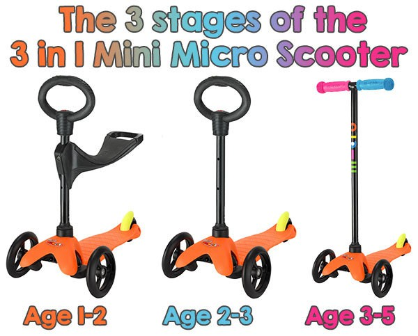 The-3-stages-of-the-3in1-Mini-Micro-Scooter